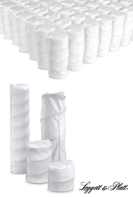 Dubuque Mattress Factory Coils